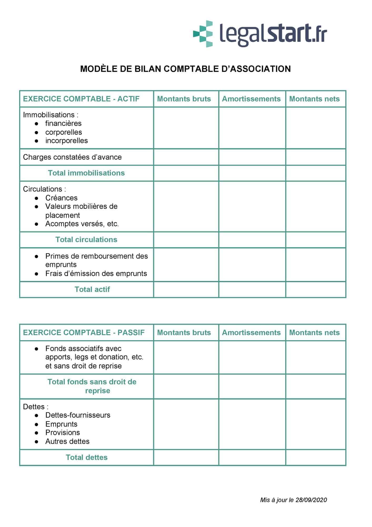 modele bilan comptable association
