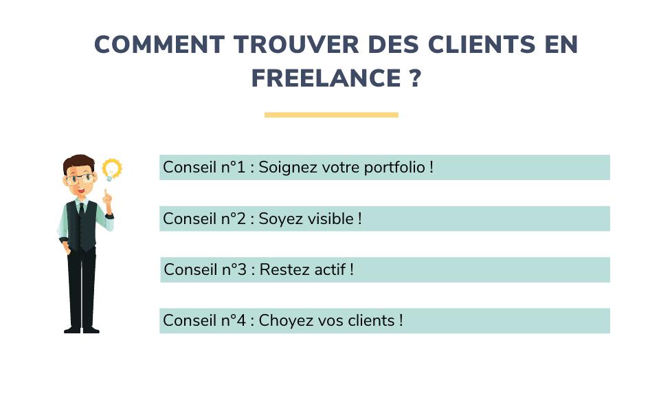 trouver client freelance