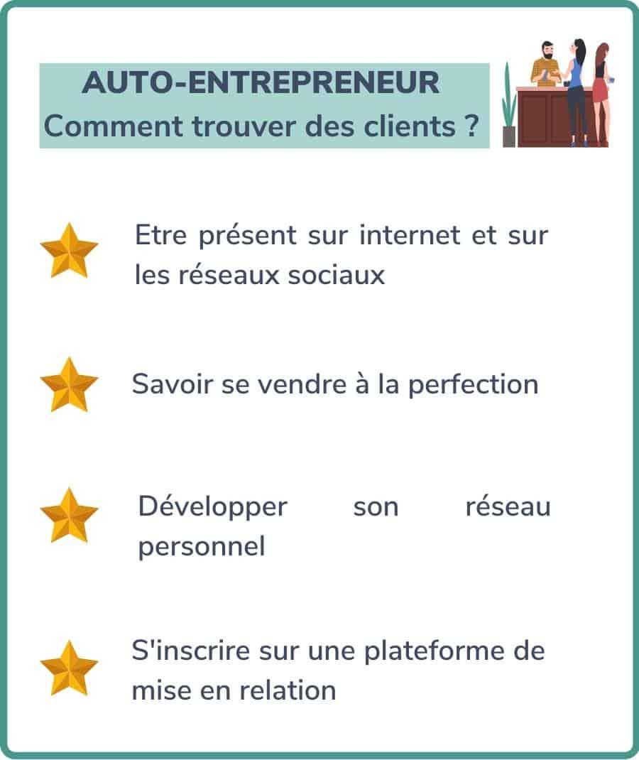 Comment trouver des clients en tant qu'auto-entrepreneur