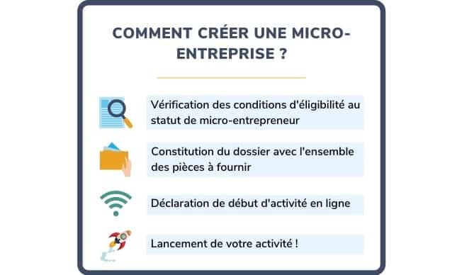 Comment créer une micro-entreprise ?