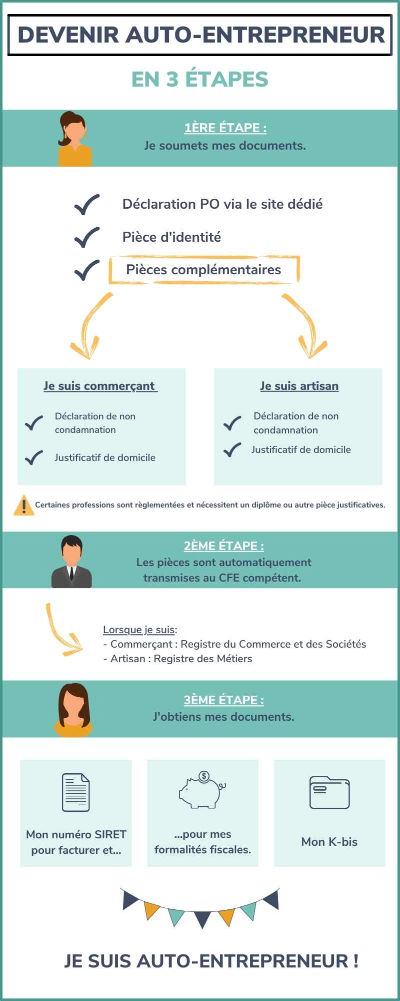 infographie demarches administratives