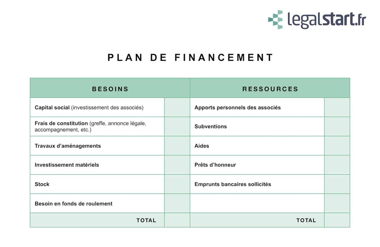 Plan de financement