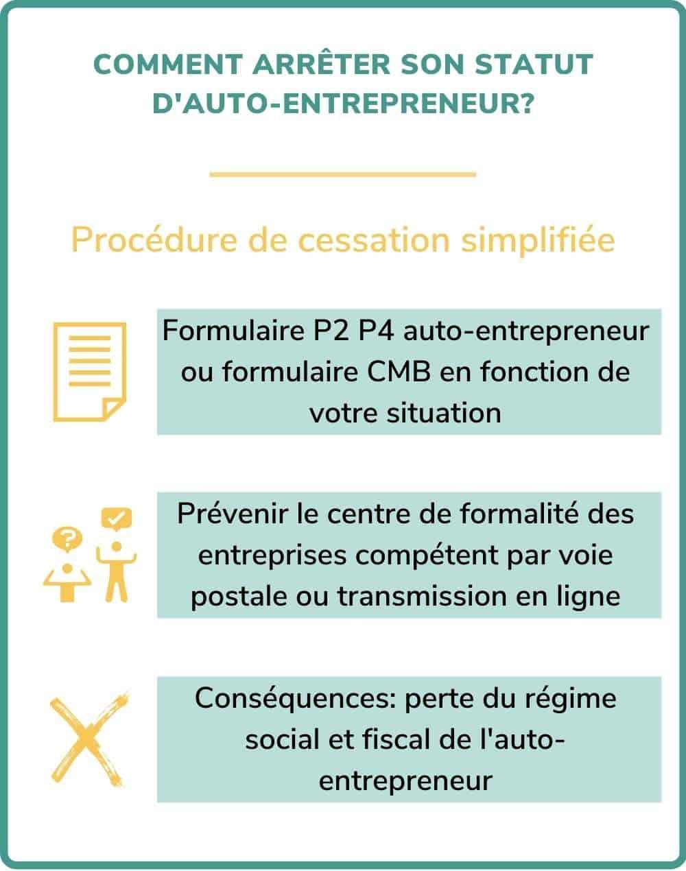 Comment arrêter le statut d'auto-entrepreneur?