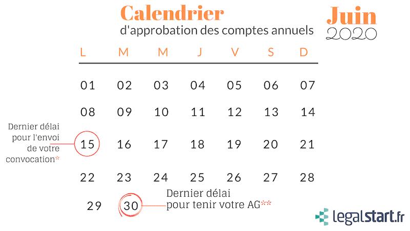 calendrier approbation des comptes