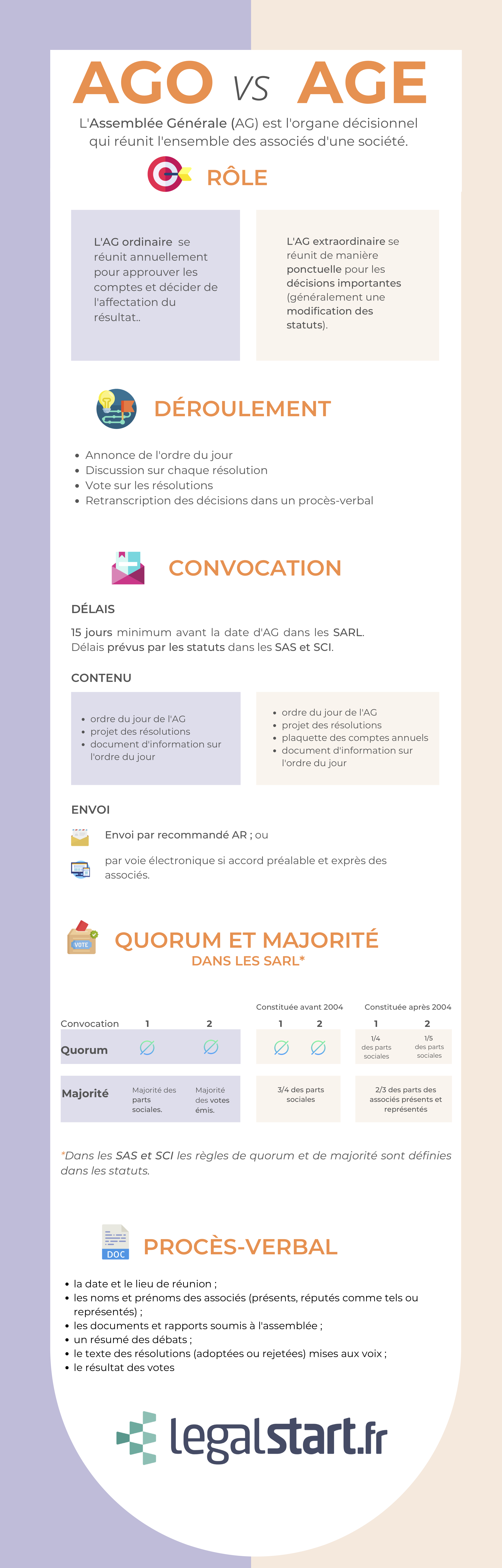 infographie AGE