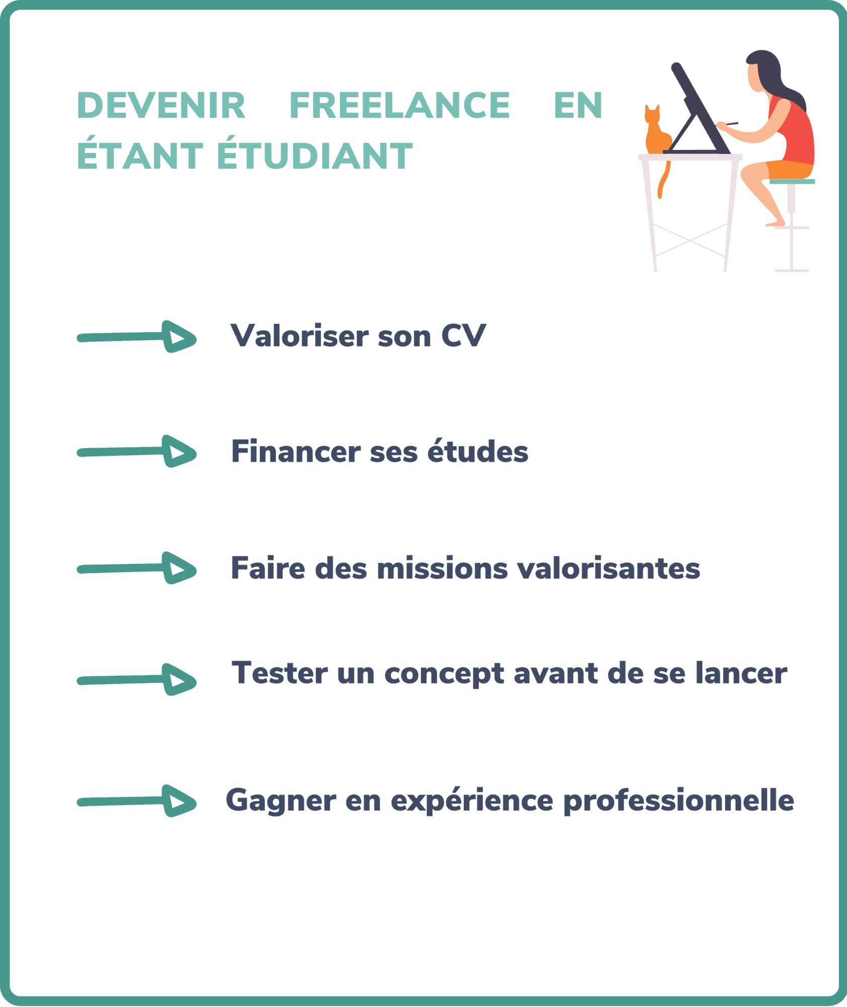 freelance et étudiant