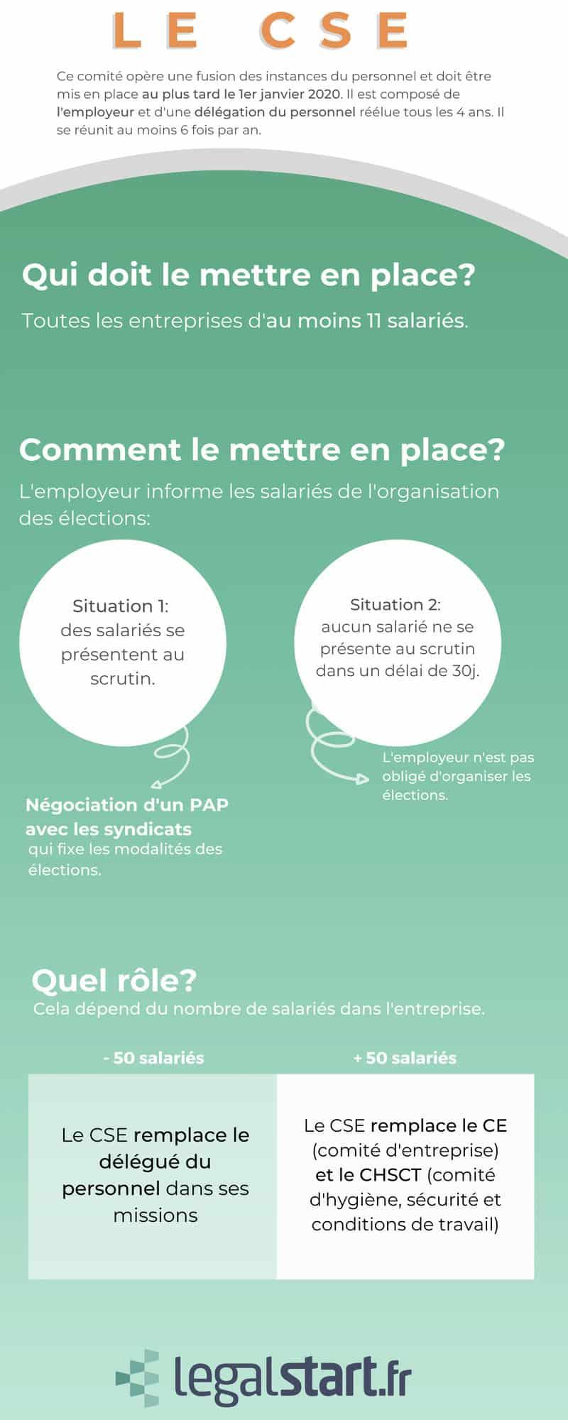 infographie CSE