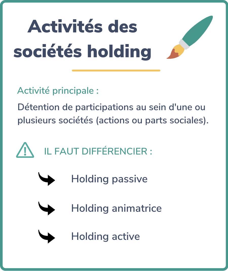 Activités société holding