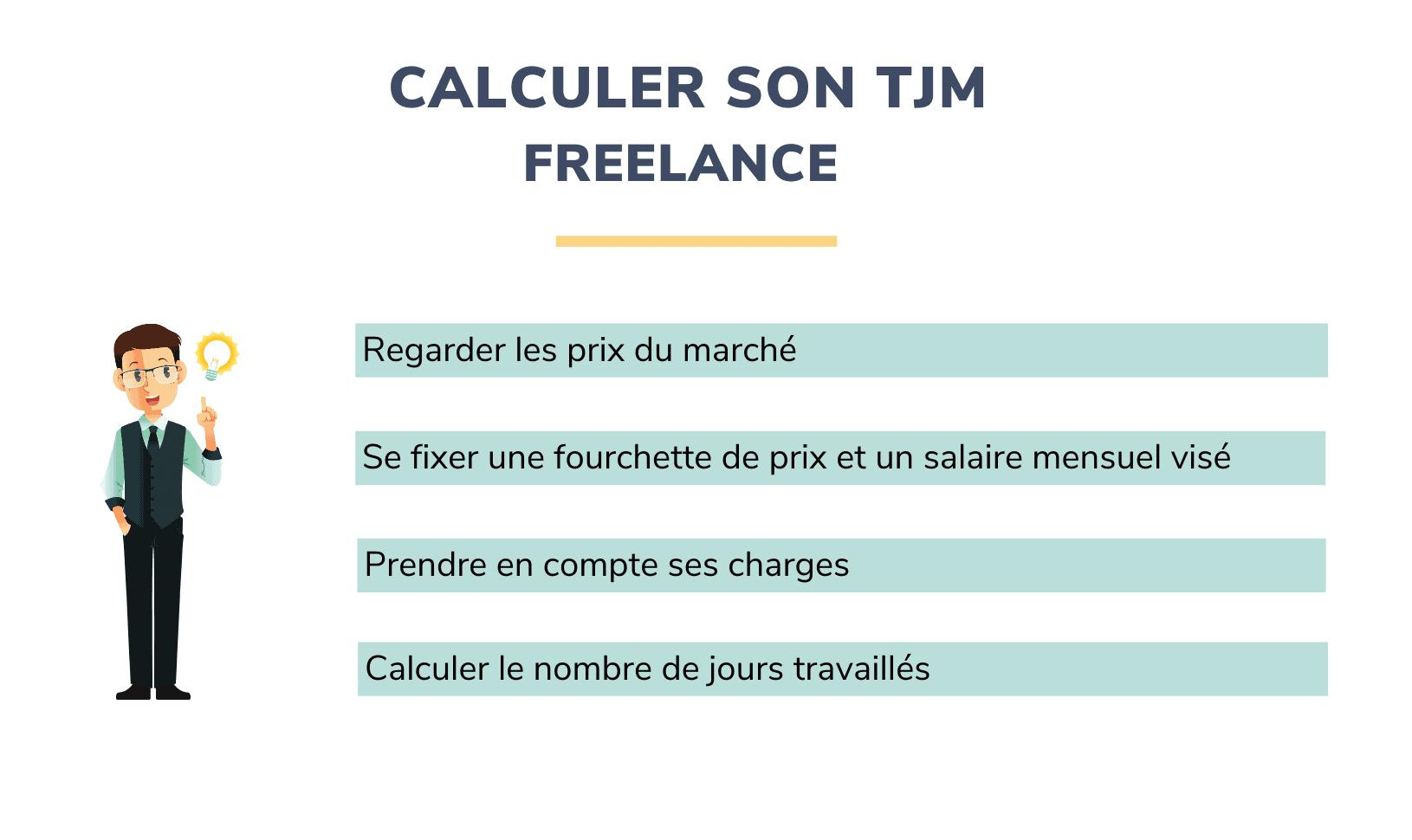 salaire d'un freelance