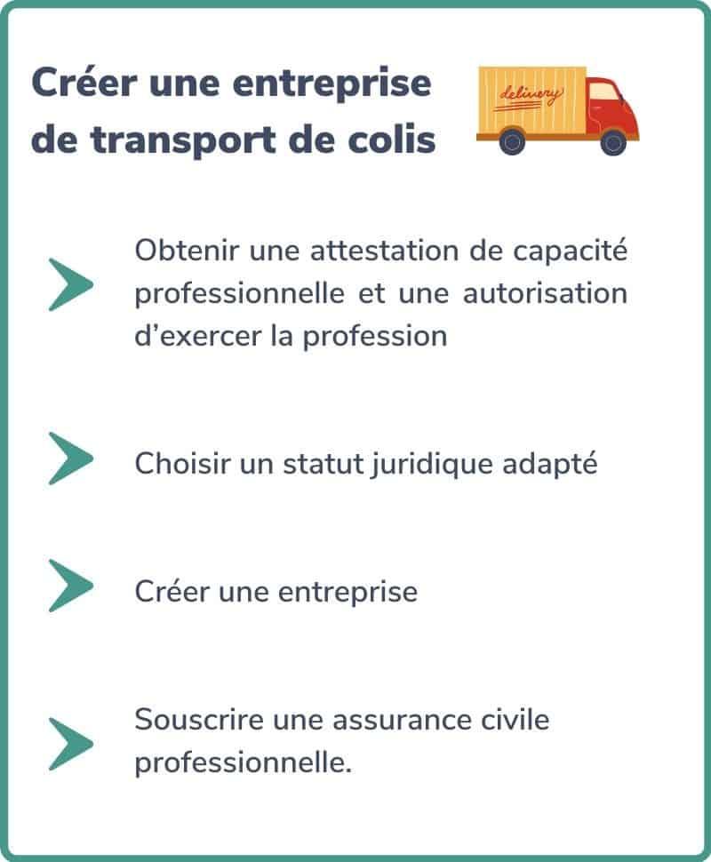 créer une entreprise de transport de colis