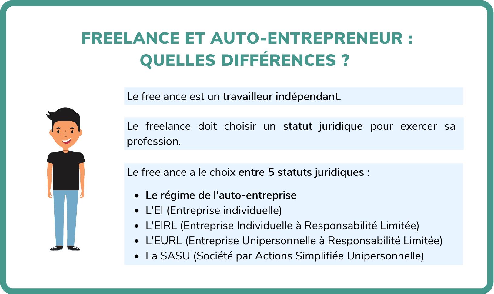 freelance ou auto-entrepreneur