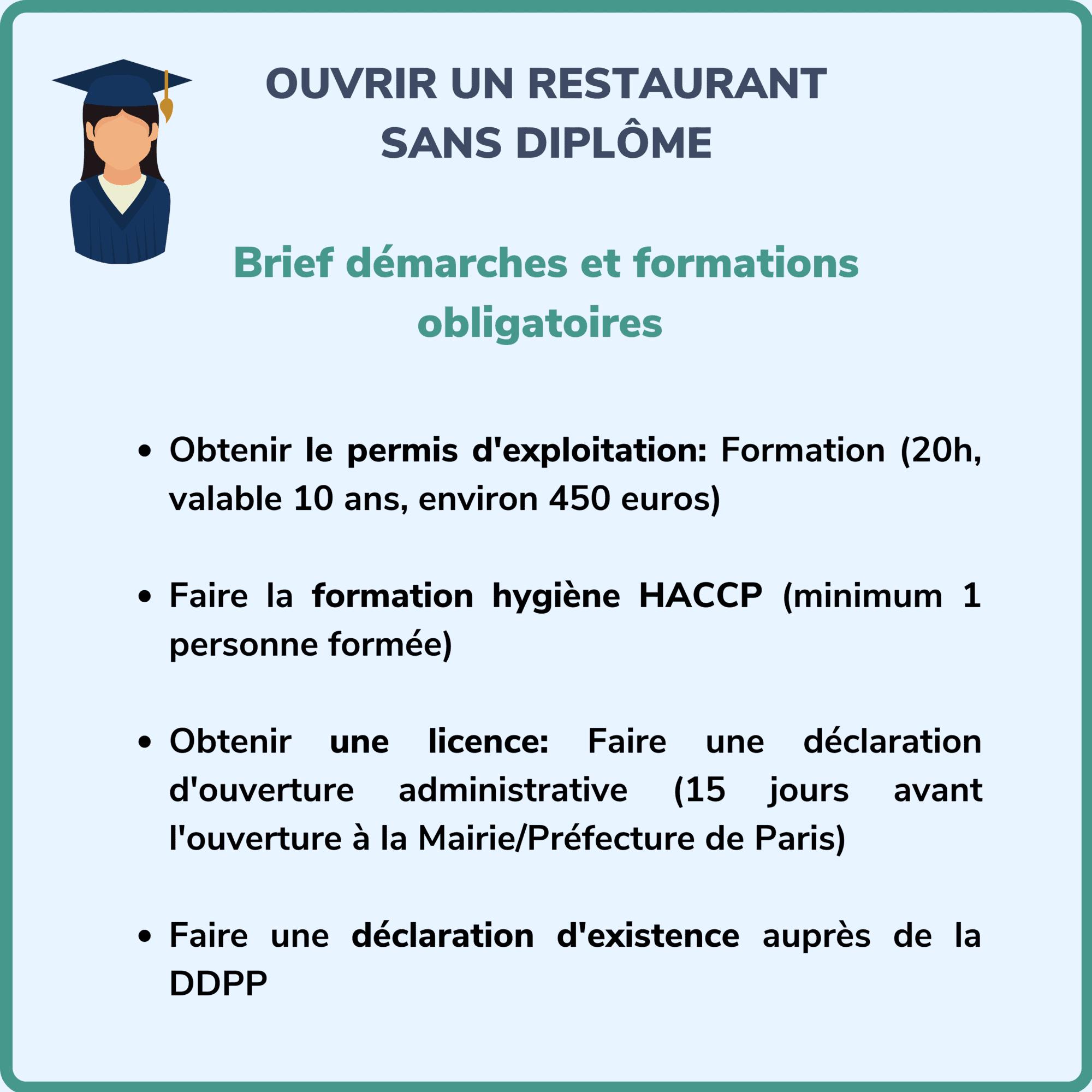 Ouvrir un restaurant sans diplôme