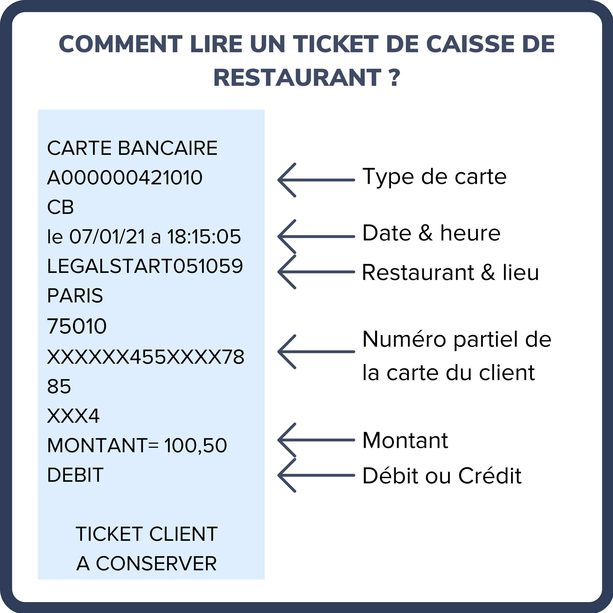 ticket de caisse restaurant