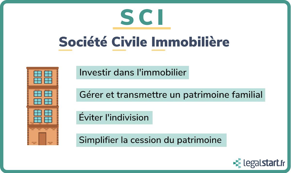 SCI - Société Civile Immobilière