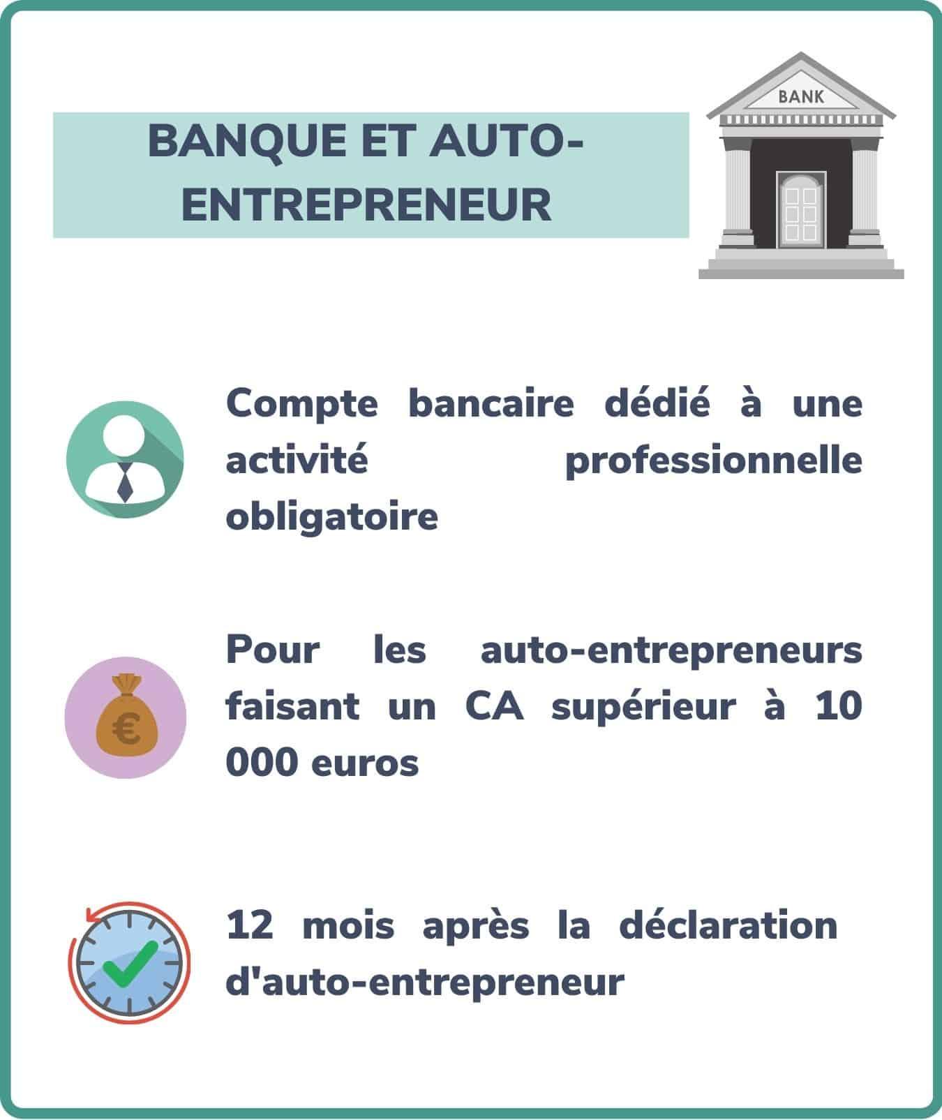 banque et auto-entrepreneur