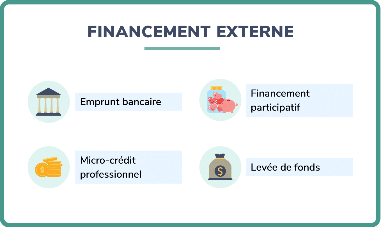 financement externe
